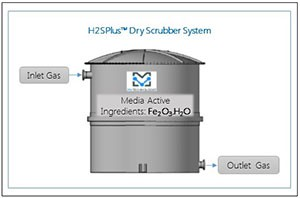 dry-scrubber-system-medium